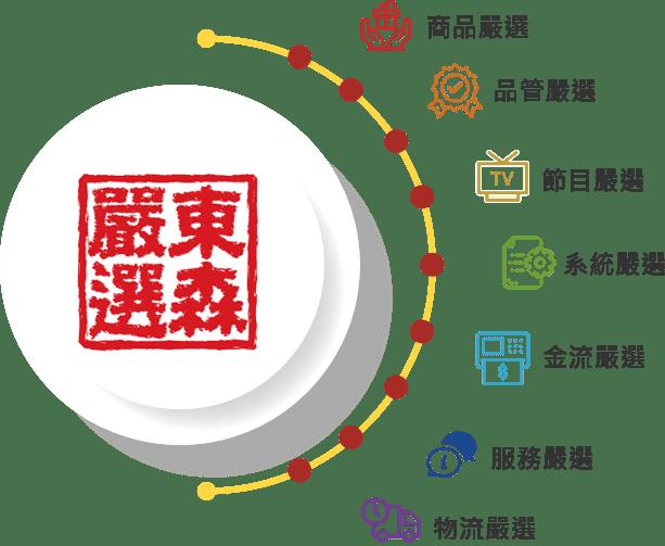 東森直消電商 - 東森嚴選
